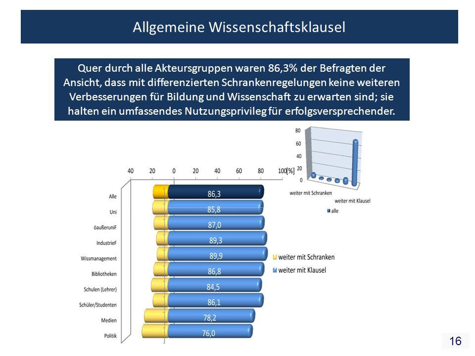 16 Allgemeine Wissenschaftsklausel Quer durch alle Akteursgruppen waren 86,3% der Befragten der Ansicht, dass mit differenzierten Schrankenregelungen keine weiteren Verbesserungen für Bildung und Wissenschaft zu erwarten sind; sie halten ein umfassendes Nutzungsprivileg für erfolgsversprechender.