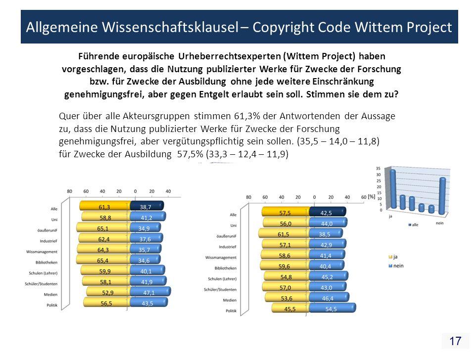 17 Allgemeine Wissenschaftsklausel – Copyright Code Wittem Project Führende europäische Urheberrechtsexperten (Wittem Project) haben vorgeschlagen, dass die Nutzung publizierter Werke für Zwecke der Forschung bzw.