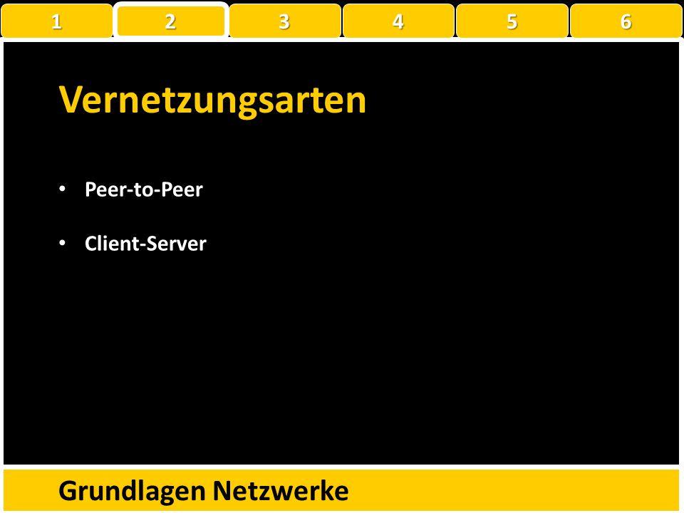 Übung Versucht möglichst viele Clients im Subnetz zu finden. Protokolliert die gefundenen IP-Adressen. Grundlagen Netzwerke 1 22223456
