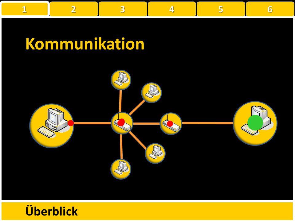 Kommunikation Überblick 1 22223456