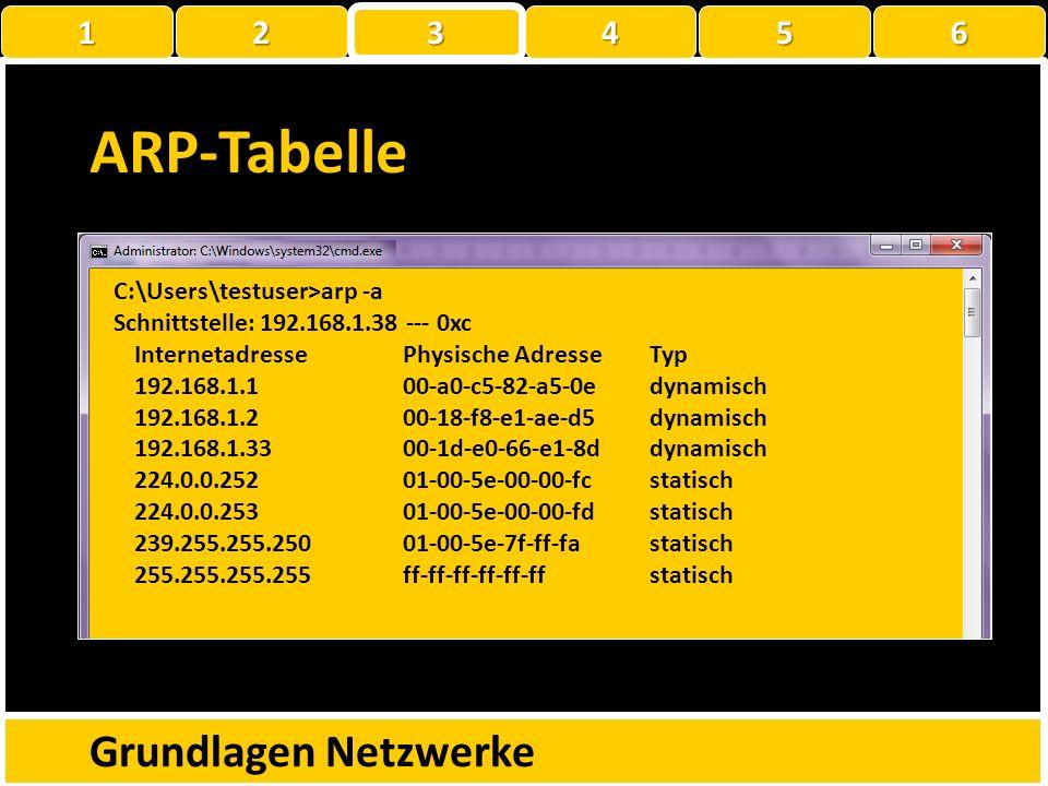 192.168.0.7 MAC/IP-Adresse Grundlagen Netzwerke 192.168.0.3192.168.0.5 1 22223 456
