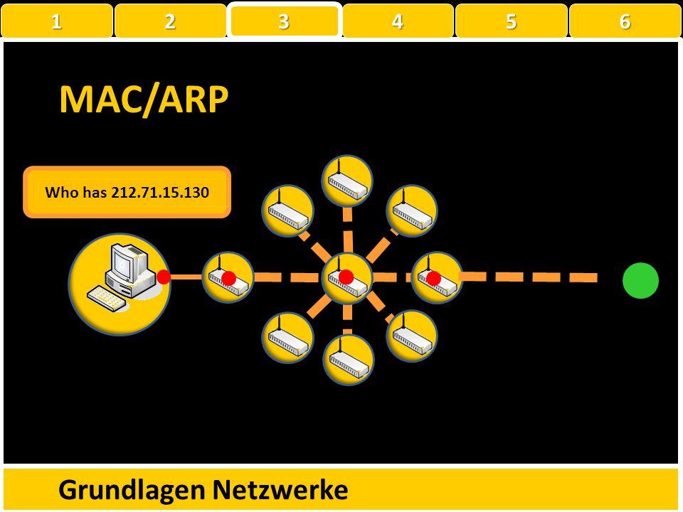 MAC/ARP Grundlagen Netzwerke Who has 192.168.1.38 192.168.1.38 00-08-9b-be-2f-74 Schnittstelle: 172.16.43.50 --- 0xb Internetadresse Physische Adresse