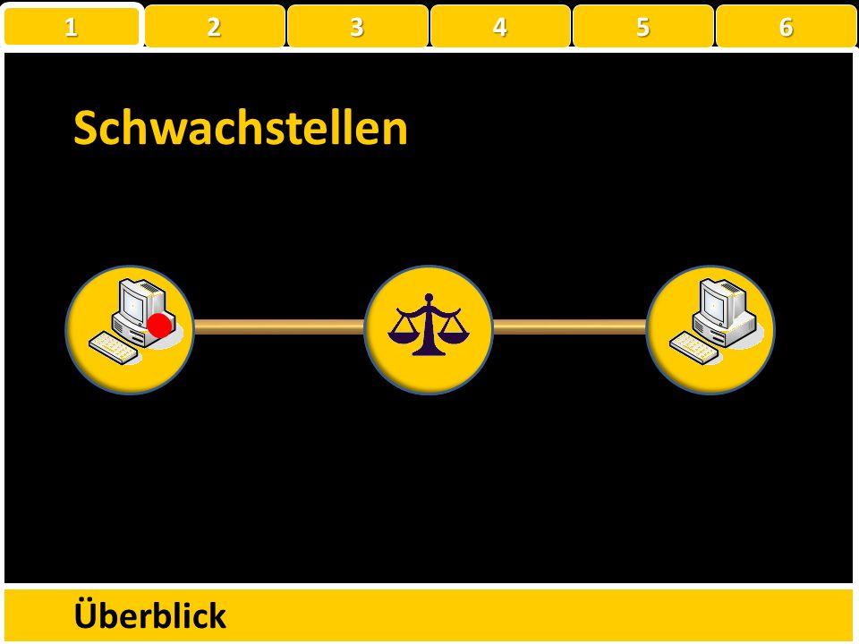 Schichtenmodell Überblick 1 22223456