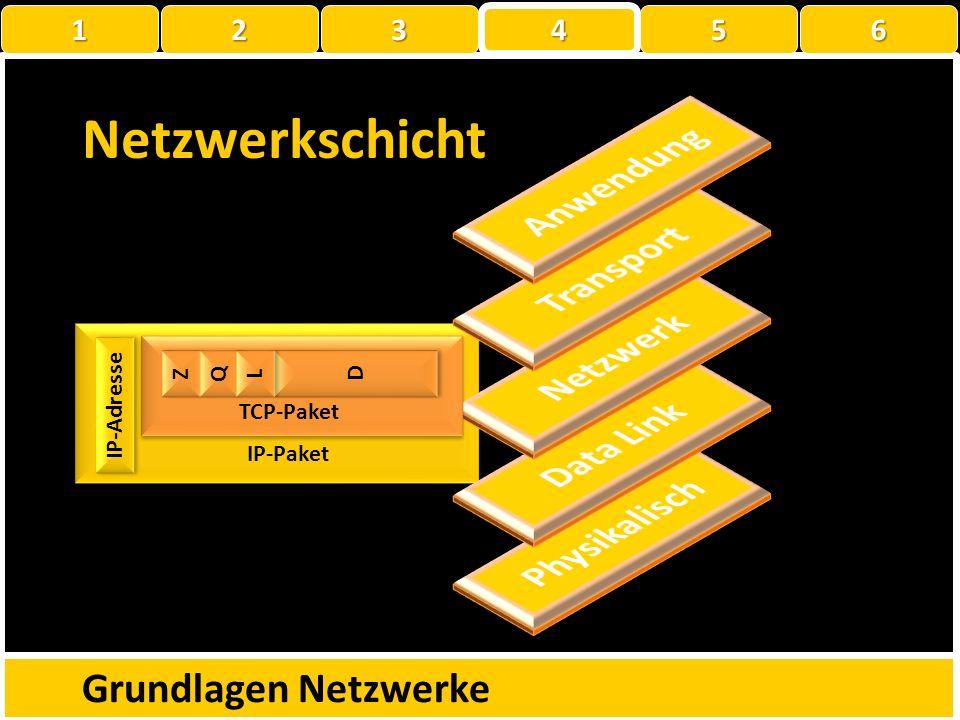 S3 Quelle Ziel Daten Laufnr. TCP-Paket Transportschicht Grundlagen Netzwerke 1 22223 4 56