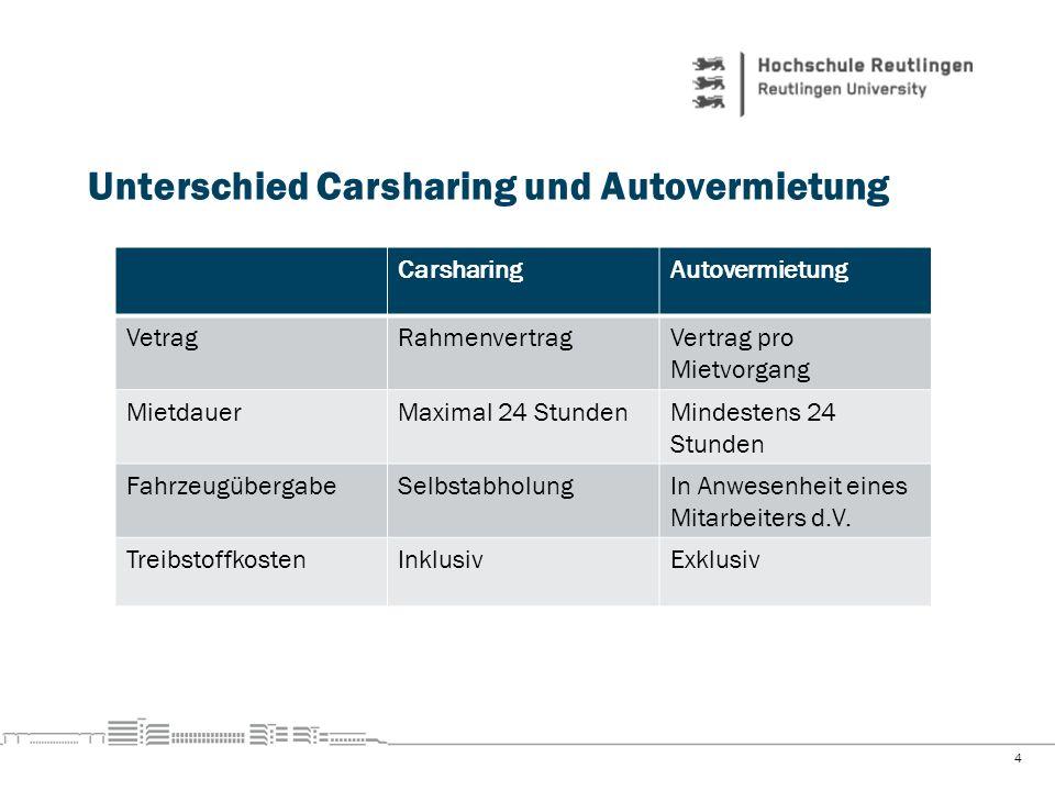 Unterschied Carsharing und Autovermietung 4 CarsharingAutovermietung VetragRahmenvertragVertrag pro Mietvorgang MietdauerMaximal 24 StundenMindestens