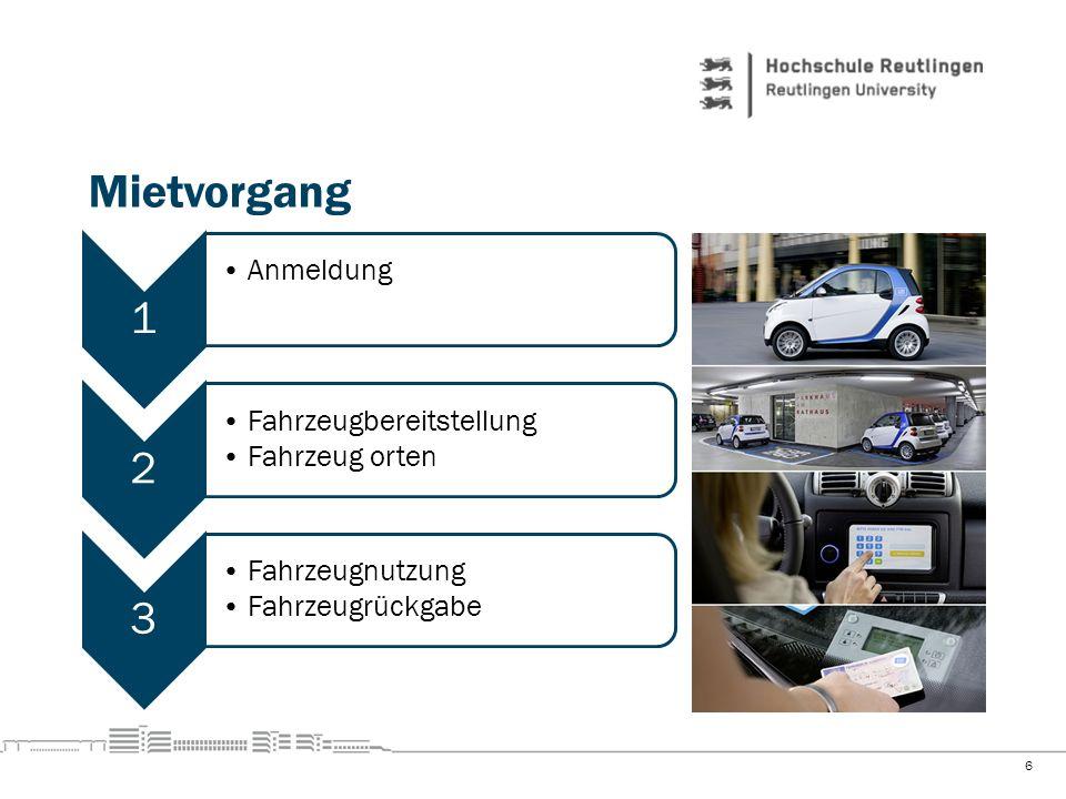 Mietvorgang 6 1 Anmeldung 2 Fahrzeugbereitstellung Fahrzeug orten 3 Fahrzeugnutzung Fahrzeugrückgabe