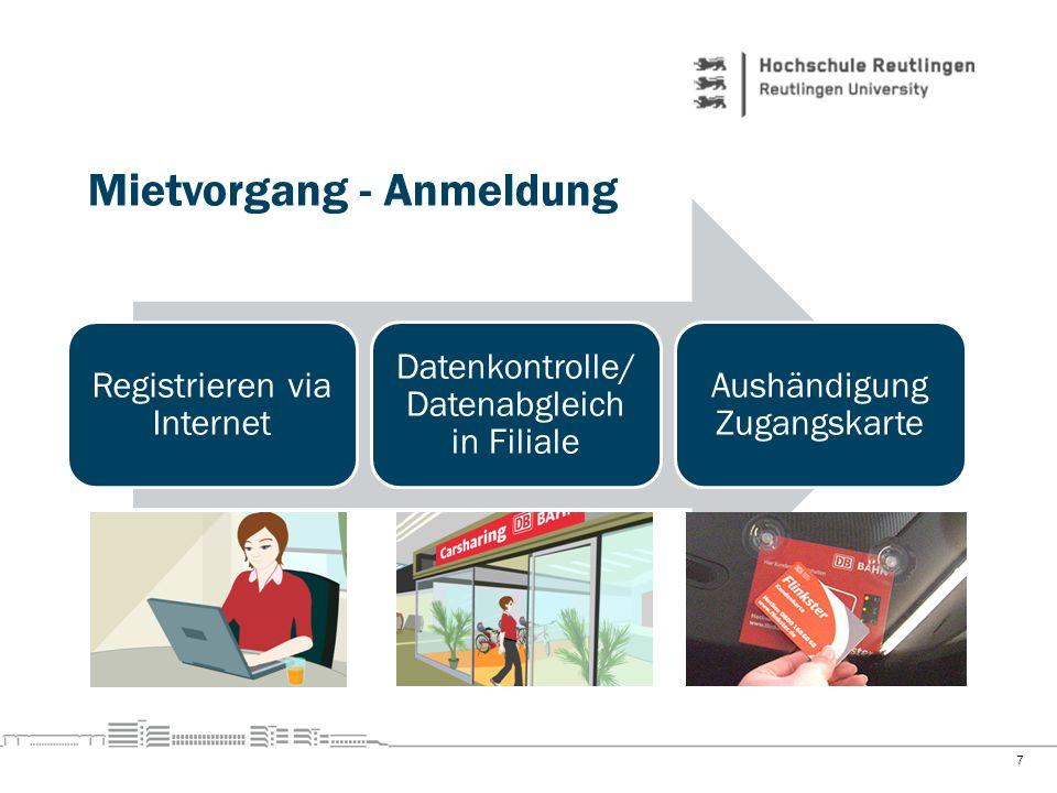 Mietvorgang - Anmeldung Registrieren via Internet Datenkontrolle/ Datenabgleich in Filiale Aushändigung Zugangskarte 7