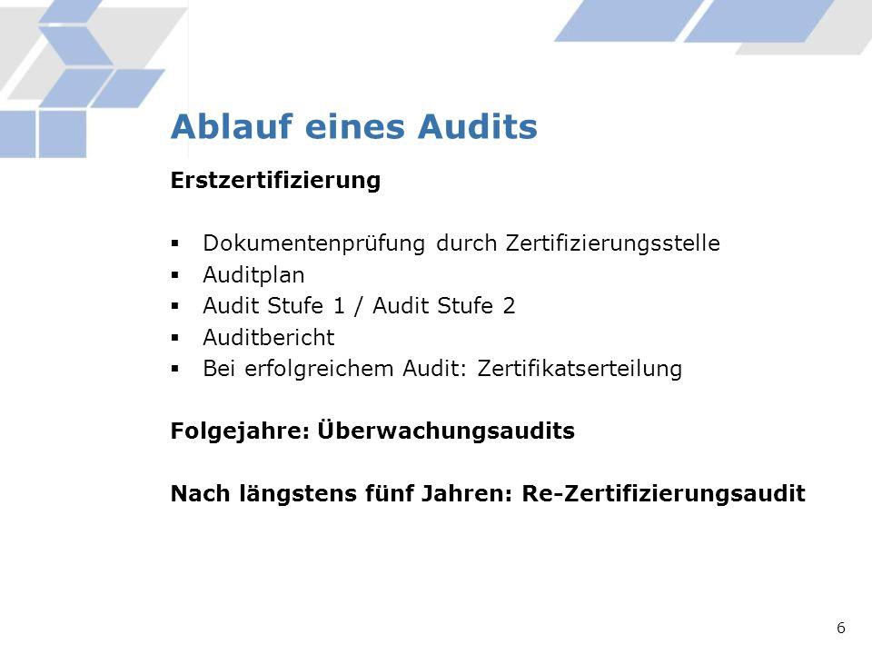 Ablauf eines Audits Erstzertifizierung Dokumentenprüfung durch Zertifizierungsstelle Auditplan Audit Stufe 1 / Audit Stufe 2 Auditbericht Bei erfolgre
