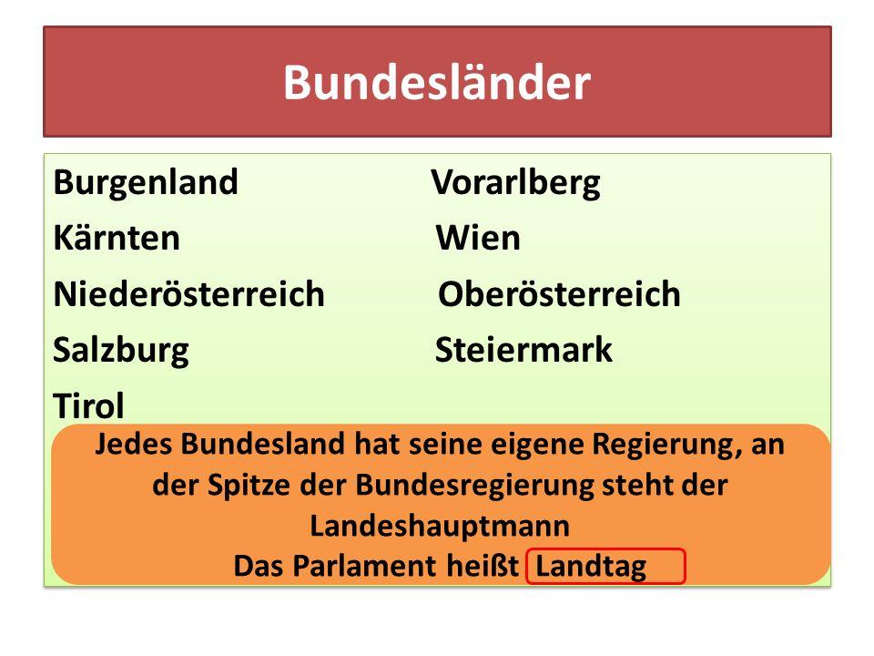 Bundesländer Burgenland Vorarlberg Kärnten Wien Niederösterreich Oberösterreich Salzburg Steiermark Tirol Burgenland Vorarlberg Kärnten Wien Niederöst