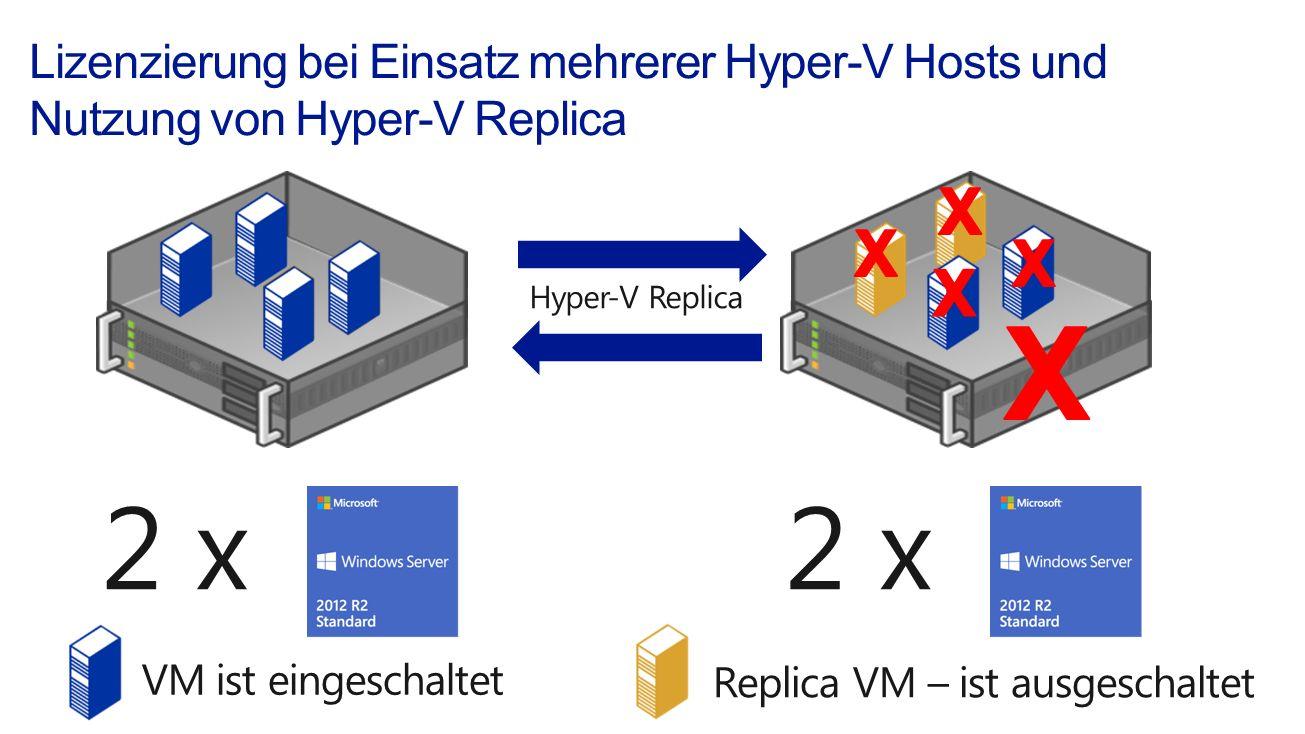 2 x Hyper-V Replica VM ist eingeschaltet Replica VM – ist ausgeschaltet