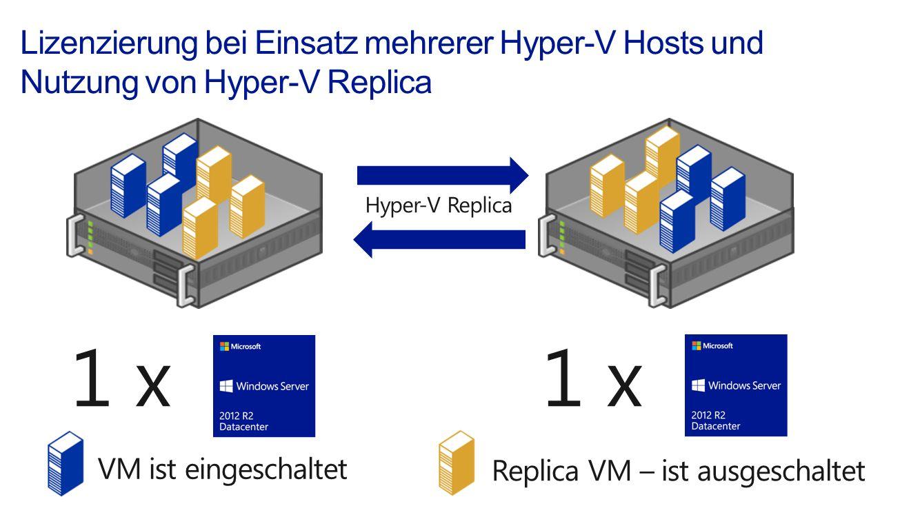 Hyper-V Replica VM ist eingeschaltet Replica VM – ist ausgeschaltet 1 x