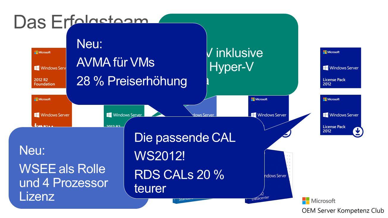 Neu: Hyper-V inklusive z.B. für Hyper-V Replika Neu: Hyper-V inklusive z.B. für Hyper-V Replika Neu: WSEE als Rolle und 4 Prozessor Lizenz Neu: AVMA f