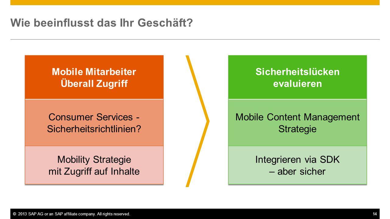 ©2013 SAP AG or an SAP affiliate company. All rights reserved.14 Wie beeinflusst das Ihr Geschäft?