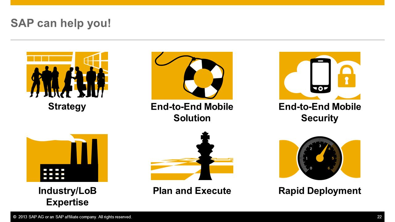 ©2013 SAP AG or an SAP affiliate company. All rights reserved.22 SAP can help you! Industry/LoB Expertise Rapid Deployment Strategy End-to-End Mobile