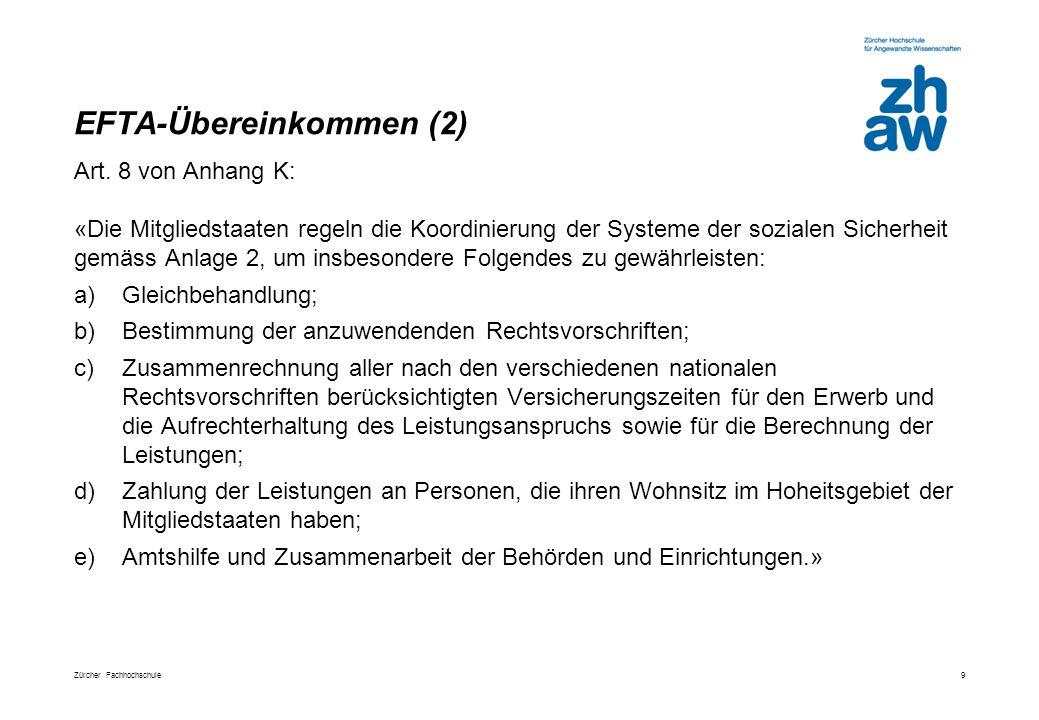 Zürcher Fachhochschule9 Art.