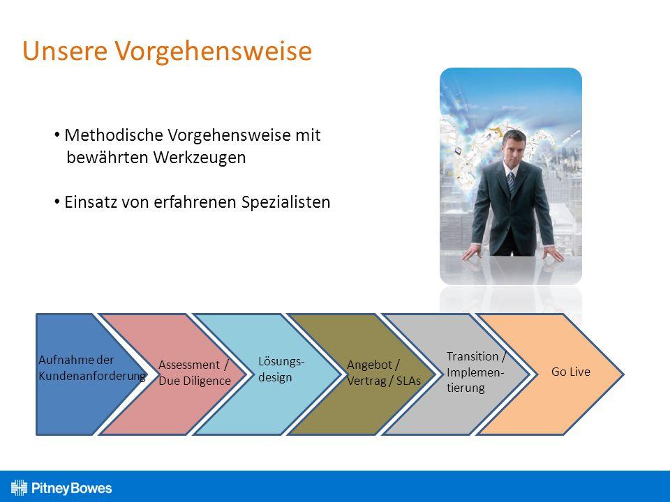 Unsere Vorgehensweise Aufnahme der Kundenanforderung Assessment / Due Diligence Lösungs- design Angebot / Vertrag / SLAs Methodische Vorgehensweise mi