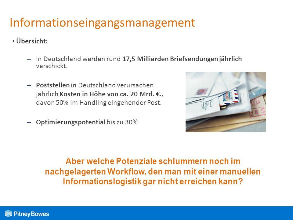 Informationseingangsmanagement Übersicht: – In Deutschland werden rund 17,5 Milliarden Briefsendungen jährlich verschickt. – Poststellen in Deutschlan