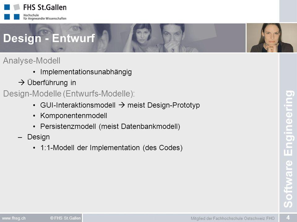 Mitglied der Fachhochschule Ostschweiz FHO 5 www.fhsg.ch © FHS St.Gallen Software Engineering Entwurfsproblemkreise Benutzerinteraktion/GUI Sitzungsverwaltung Workflowgestaltung Anwendungslogik Persistenz (Datenhaltung) Datenzugriff Datenhaltung