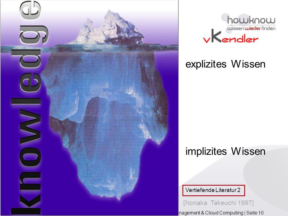 Wissensmanagement & Cloud Computing | Seite 10 explizites Wissen implizites Wissen [Nonaka Takeuchi 1997] Vertiefende Literatur 2