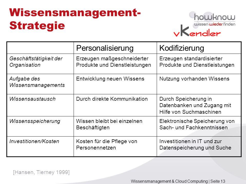 Wissensmanagement & Cloud Computing | Seite 13 Wissensmanagement- Strategie PersonalisierungKodifizierung Geschäftstätigkeit der Organisation Erzeugen