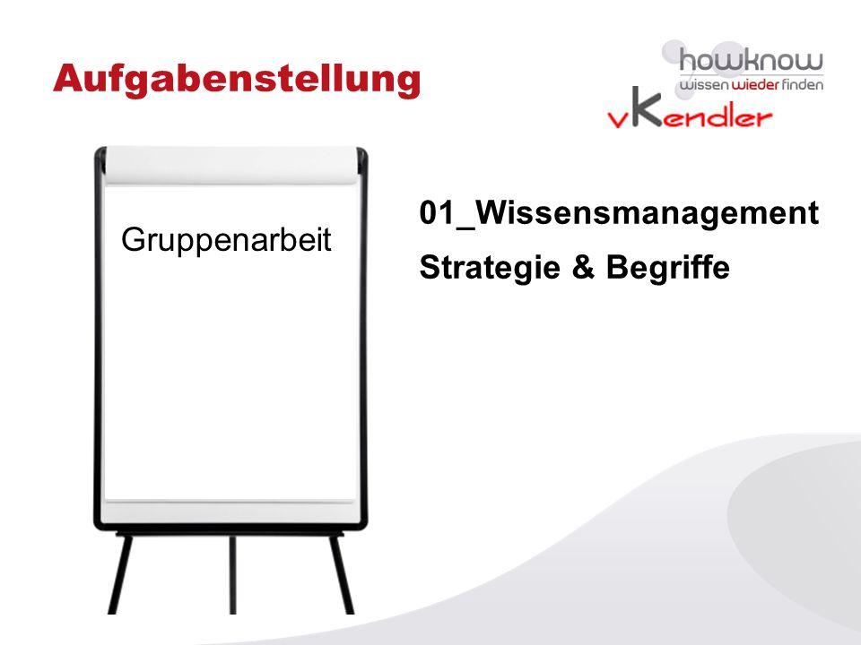 Aufgabenstellung Gruppenarbeit 01_Wissensmanagement Strategie & Begriffe