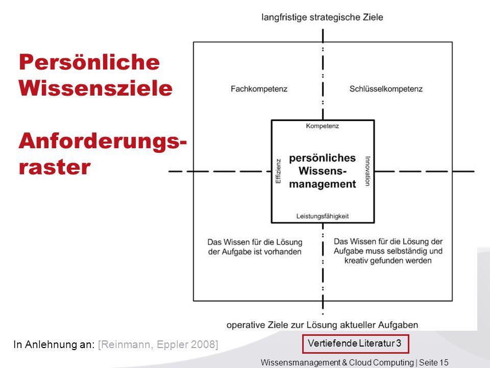 Wissensmanagement & Cloud Computing | Seite 15 In Anlehnung an: [Reinmann, Eppler 2008] Persönliche Wissensziele Anforderungs- raster Vertiefende Lite