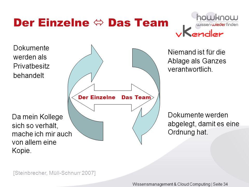 Wissensmanagement & Cloud Computing | Seite 34 Der Einzelne Das Team Dokumente werden als Privatbesitz behandelt Da mein Kollege sich so verhält, mach
