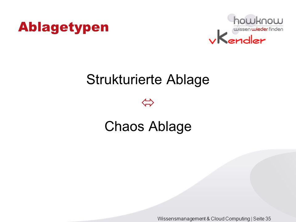 Wissensmanagement & Cloud Computing | Seite 35 Ablagetypen Strukturierte Ablage Chaos Ablage