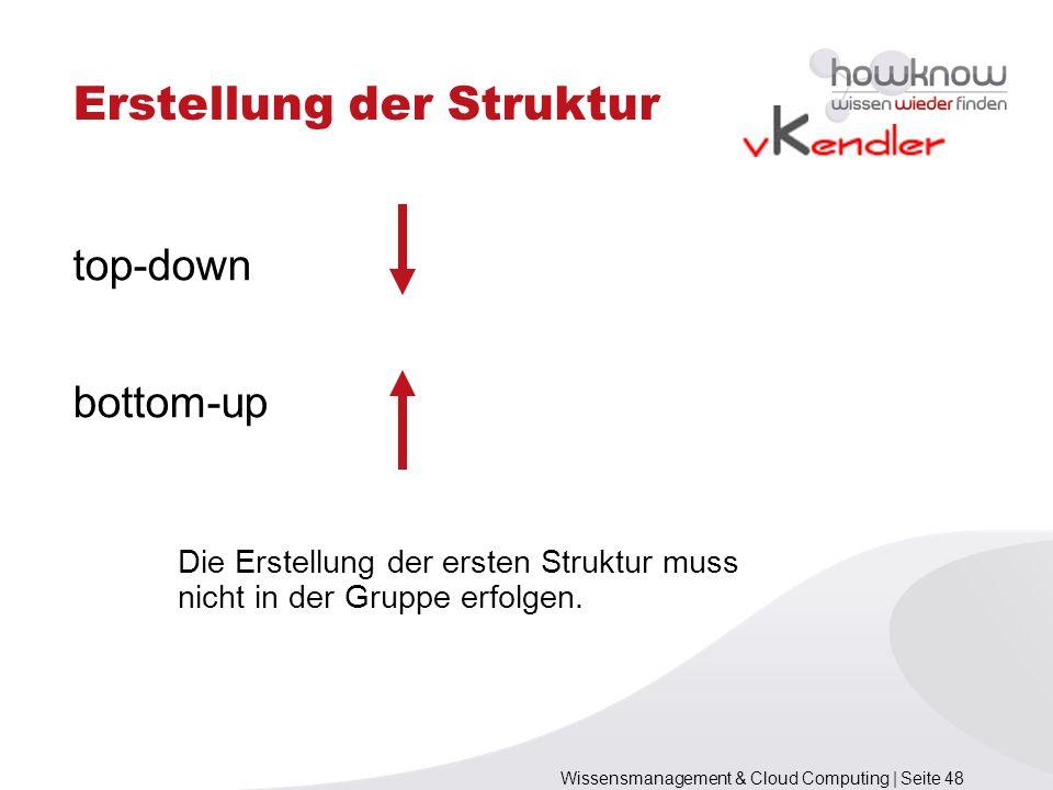 Wissensmanagement & Cloud Computing | Seite 48 Erstellung der Struktur top-down bottom-up Die Erstellung der ersten Struktur muss nicht in der Gruppe