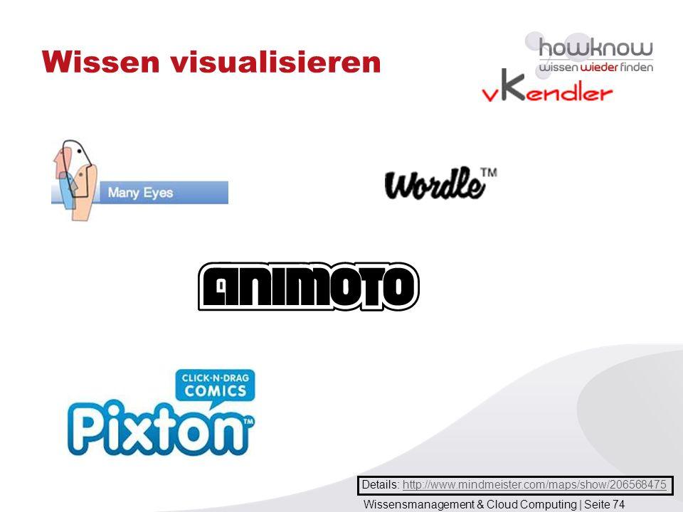 Wissensmanagement & Cloud Computing | Seite 74 Wissen visualisieren Details: http://www.mindmeister.com/maps/show/206568475http://www.mindmeister.com/