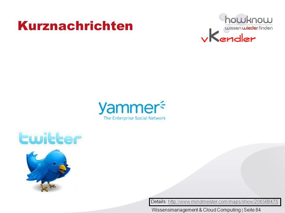 Wissensmanagement & Cloud Computing | Seite 84 Kurznachrichten Details: http://www.mindmeister.com/maps/show/206568475http://www.mindmeister.com/maps/