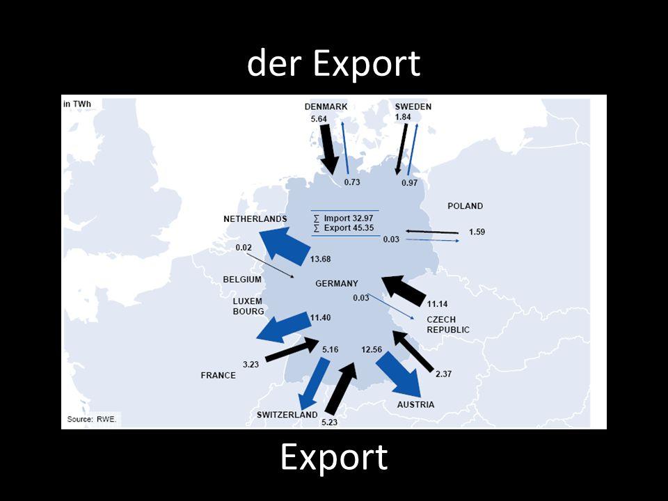 der Export Export