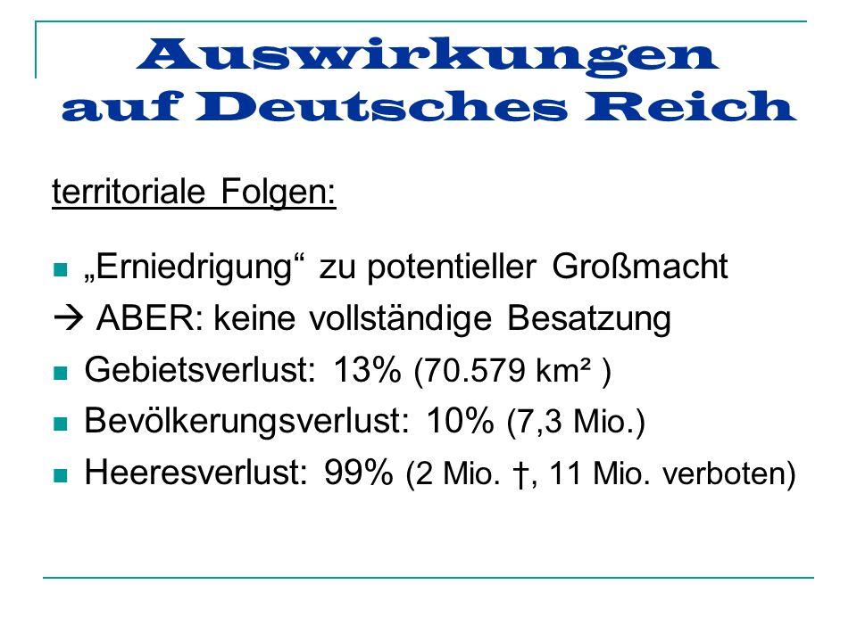 Auswirkungen auf Deutsches Reich territoriale Folgen: Erniedrigung zu potentieller Großmacht ABER: keine vollständige Besatzung Gebietsverlust: 13% (70.579 km² ) Bevölkerungsverlust: 10% (7,3 Mio.) Heeresverlust: 99% (2 Mio., 11 Mio.