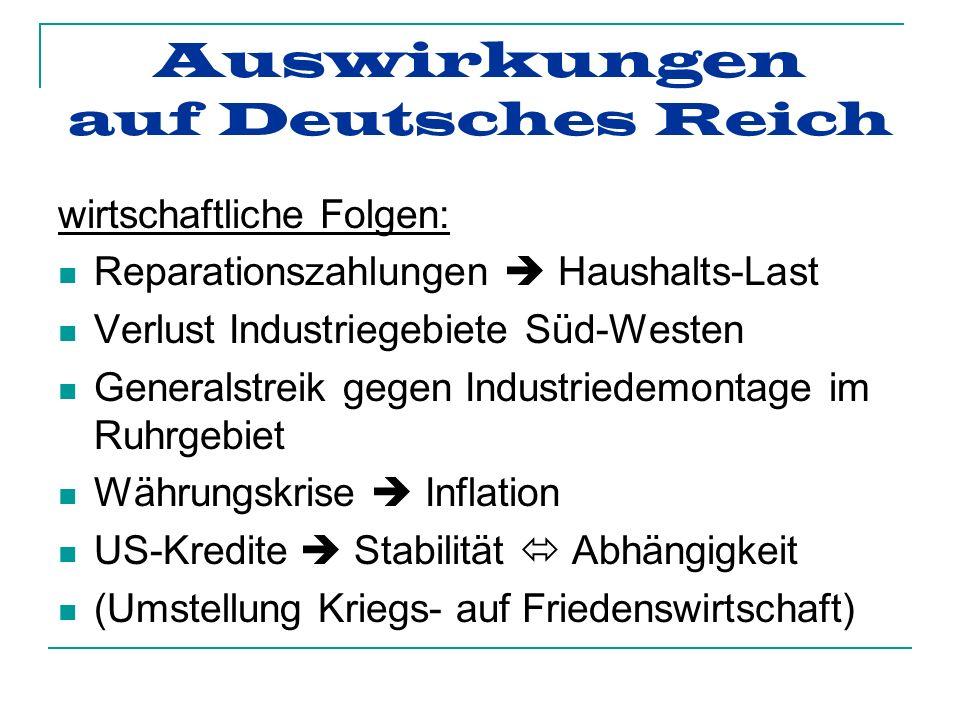 wirtschaftliche Folgen: Reparationszahlungen Haushalts-Last Verlust Industriegebiete Süd-Westen Generalstreik gegen Industriedemontage im Ruhrgebiet Währungskrise Inflation US-Kredite Stabilität Abhängigkeit (Umstellung Kriegs- auf Friedenswirtschaft) Auswirkungen auf Deutsches Reich