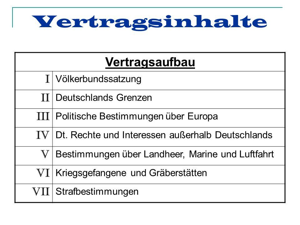 Vertragsaufbau I Völkerbundssatzung II Deutschlands Grenzen III Politische Bestimmungen über Europa IV Dt.