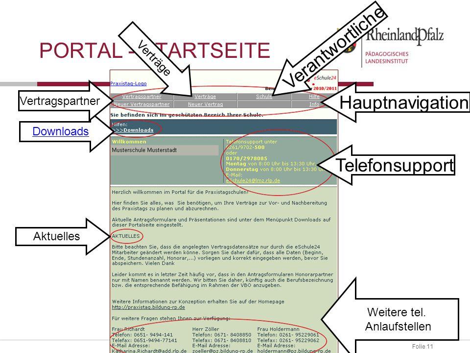 Folie 11 Hauptnavigation Downloads Telefonsupport Aktuelles Weitere tel. Anlaufstellen PORTAL - STARTSEITE Verantwortliche Verträge Vertragspartner