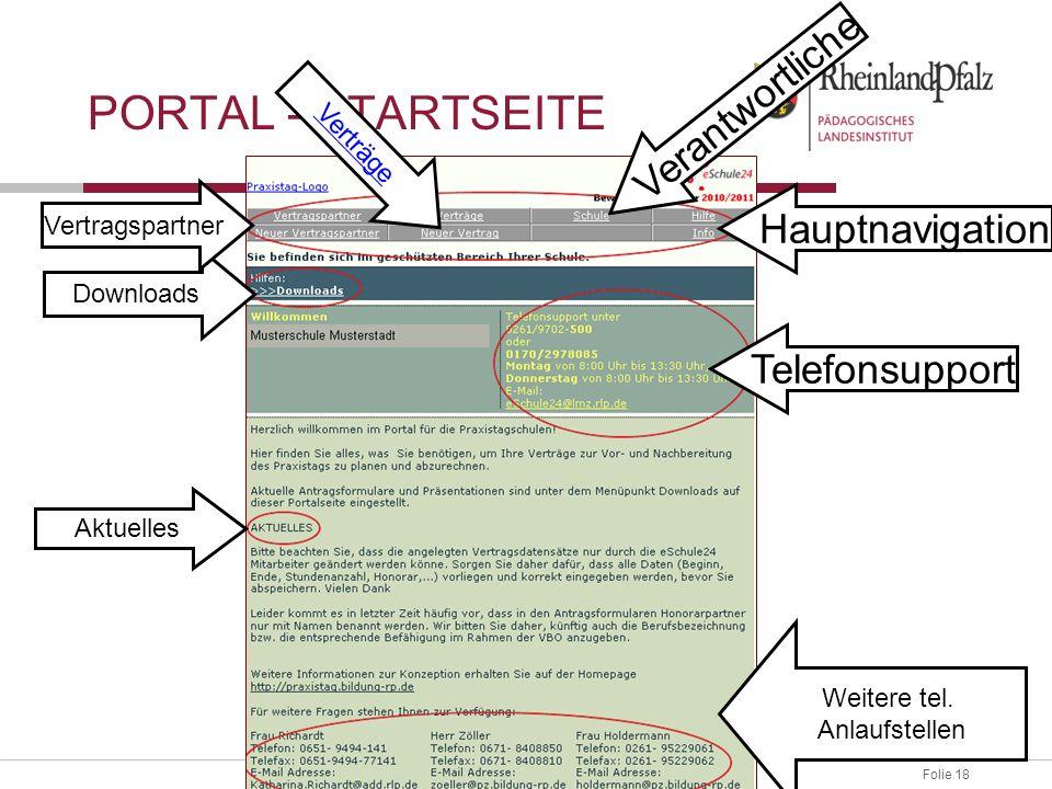 Folie 18 Hauptnavigation Downloads Telefonsupport Aktuelles Weitere tel. Anlaufstellen PORTAL - STARTSEITE Verantwortliche Vertragspartner Verträge