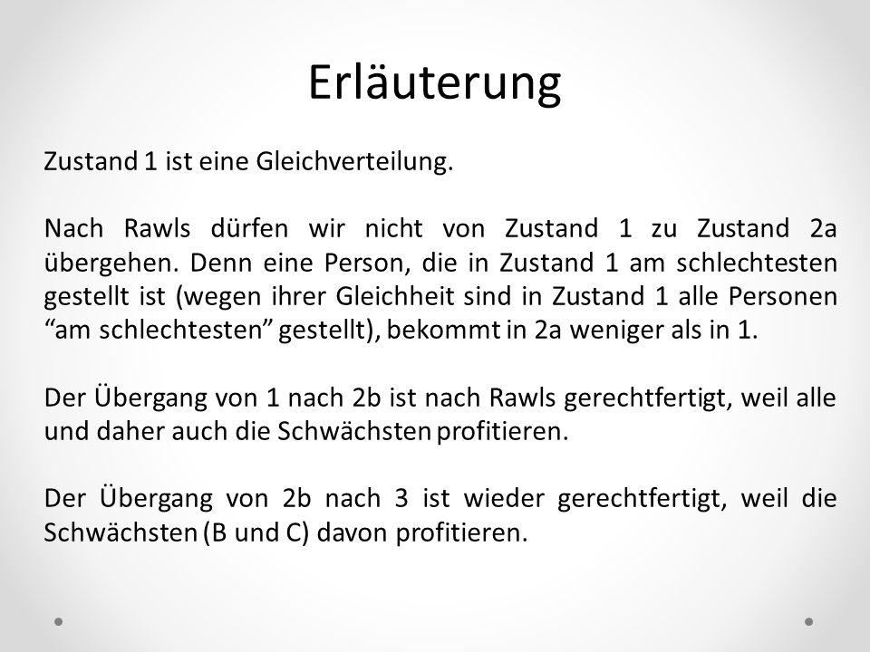 Erläuterung Zustand 1 ist eine Gleichverteilung. Nach Rawls dürfen wir nicht von Zustand 1 zu Zustand 2a übergehen. Denn eine Person, die in Zustand 1