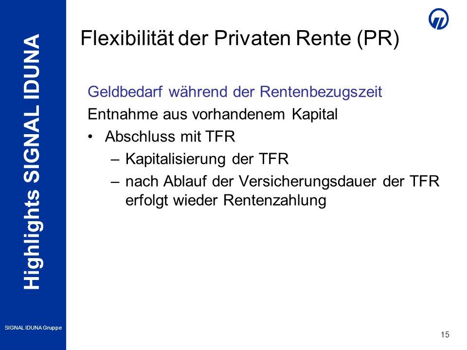 Highlights SIGNAL IDUNA SIGNAL IDUNA Gruppe 15 Geldbedarf während der Rentenbezugszeit Entnahme aus vorhandenem Kapital Abschluss mit TFR –Kapitalisierung der TFR –nach Ablauf der Versicherungsdauer der TFR erfolgt wieder Rentenzahlung Flexibilität der Privaten Rente (PR)