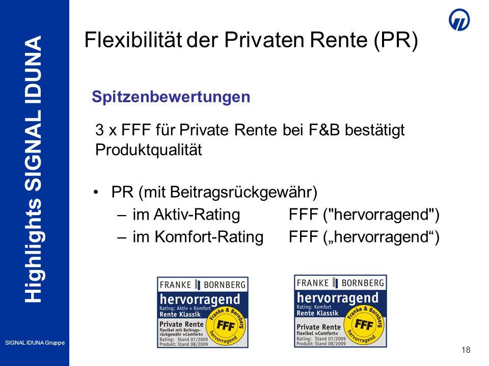 Highlights SIGNAL IDUNA SIGNAL IDUNA Gruppe 18 3 x FFF für Private Rente bei F&B bestätigt Produktqualität PR (mit Beitragsrückgewähr) –im Aktiv-Rating FFF ( hervorragend ) –im Komfort-Rating FFF (hervorragend) Spitzenbewertungen Flexibilität der Privaten Rente (PR)