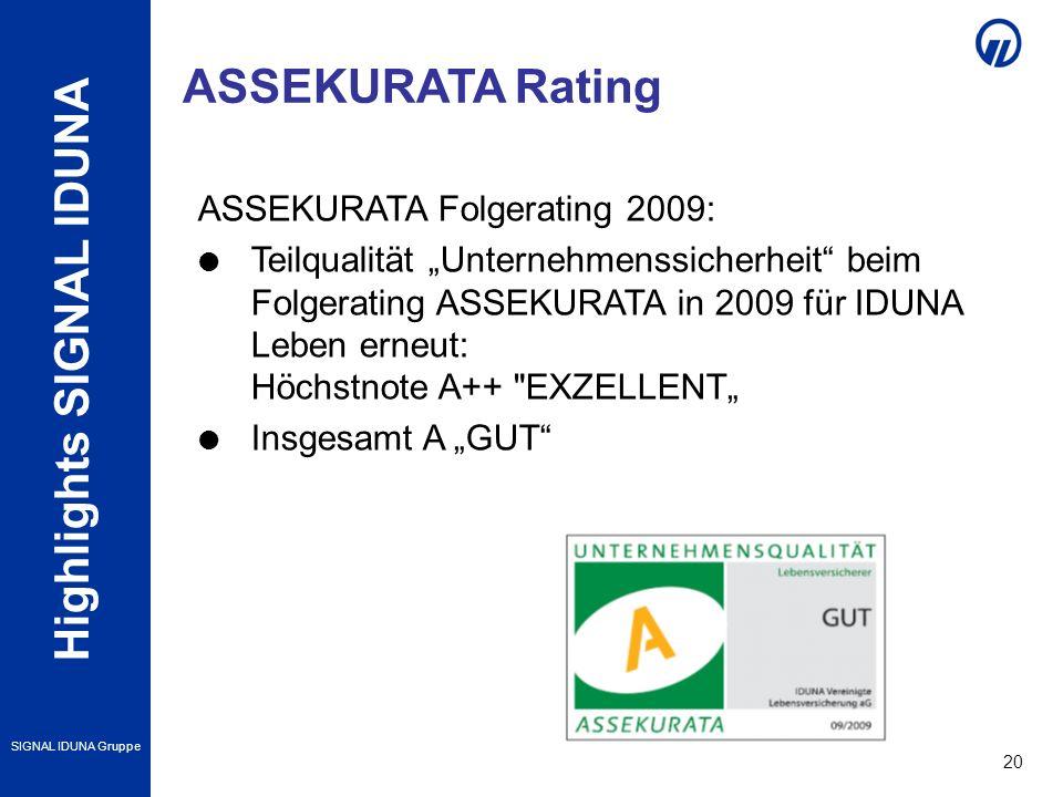 Highlights SIGNAL IDUNA SIGNAL IDUNA Gruppe 20 ASSEKURATA Folgerating 2009: Teilqualität Unternehmenssicherheit beim Folgerating ASSEKURATA in 2009 fü