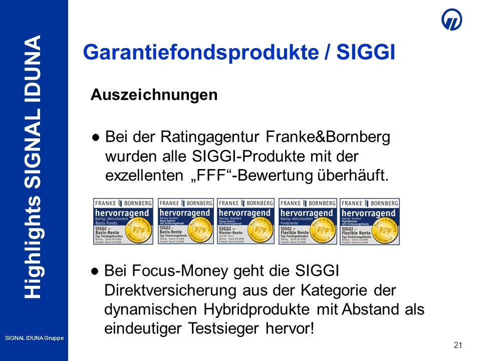 Highlights SIGNAL IDUNA SIGNAL IDUNA Gruppe 21 Auszeichnungen Bei der Ratingagentur Franke&Bornberg wurden alle SIGGI-Produkte mit der exzellenten FFF-Bewertung überhäuft.