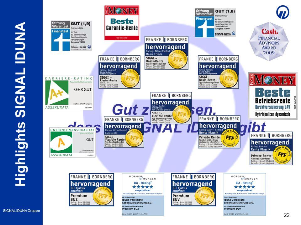 Highlights SIGNAL IDUNA SIGNAL IDUNA Gruppe 22 Gut zu wissen, dass es SIGNAL IDUNA gibt