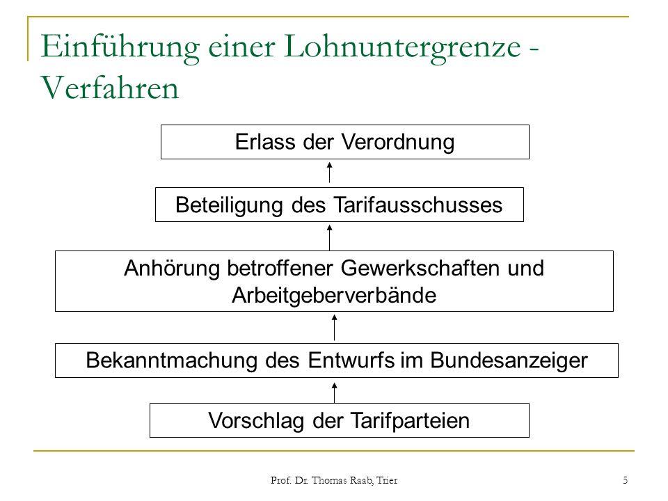 Prof. Dr. Thomas Raab, Trier 5 Einführung einer Lohnuntergrenze - Verfahren Vorschlag der Tarifparteien Bekanntmachung des Entwurfs im Bundesanzeiger