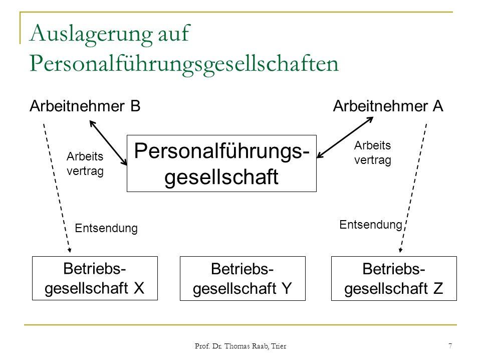 Prof. Dr. Thomas Raab, Trier 7 Auslagerung auf Personalführungsgesellschaften Personalführungs- gesellschaft Betriebs- gesellschaft X Betriebs- gesell