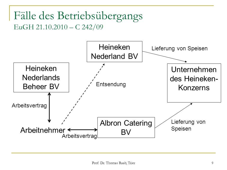 Prof. Dr. Thomas Raab, Trier 9 Fälle des Betriebsübergangs EuGH 21.10.2010 – C 242/09 Heineken Nederlands Beheer BV Heineken Nederland BV Albron Cater