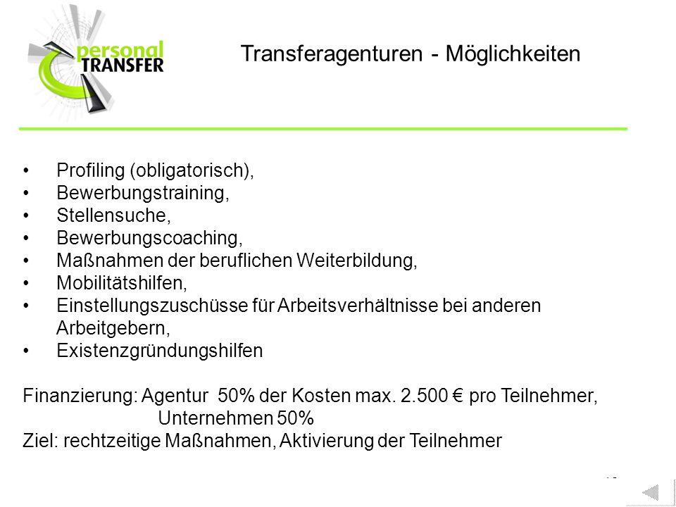 15 Profiling (obligatorisch), Bewerbungstraining, Stellensuche, Bewerbungscoaching, Maßnahmen der beruflichen Weiterbildung, Mobilitätshilfen, Einstel