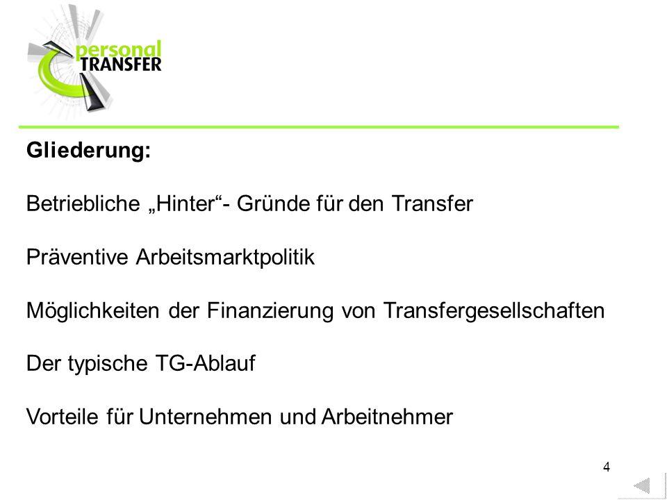 4 Gliederung: Betriebliche Hinter- Gründe für den Transfer Präventive Arbeitsmarktpolitik Möglichkeiten der Finanzierung von Transfergesellschaften De