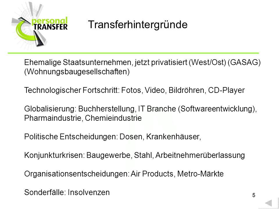 5 Ehemalige Staatsunternehmen, jetzt privatisiert (West/Ost) (GASAG) (Wohnungsbaugesellschaften) Technologischer Fortschritt: Fotos, Video, Bildröhren