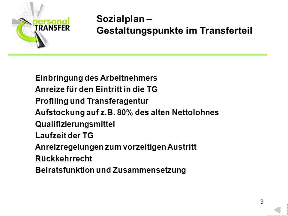 9 Sozialplan – Gestaltungspunkte im Transferteil Einbringung des Arbeitnehmers Anreize für den Eintritt in die TG Profiling und Transferagentur Aufsto